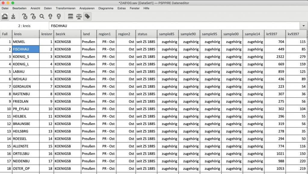 Datensicht