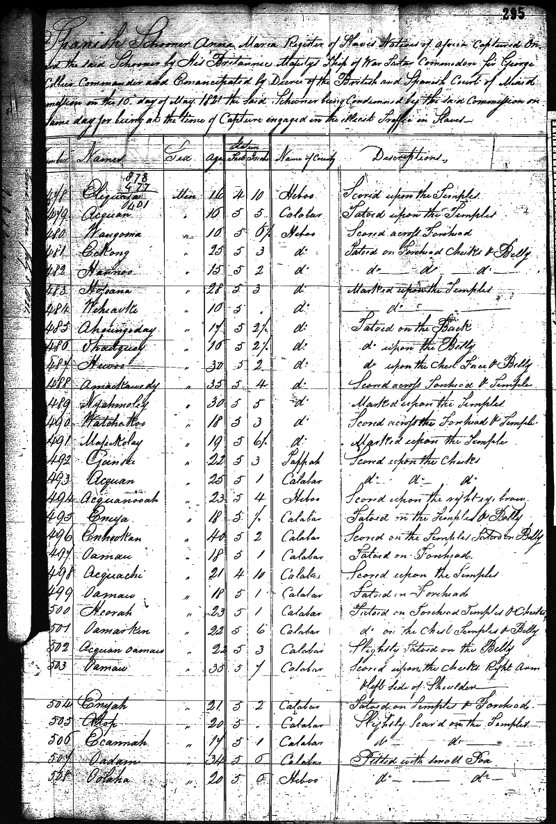 "Register of Africans from the Schooner ""Ana Maria"" 1821 (British National Archives, Foreign Office, ser. 84, vol. 9, p. 295): Quelle: http://www.slavevoyages.org/resources/images/category/Manuscripts"